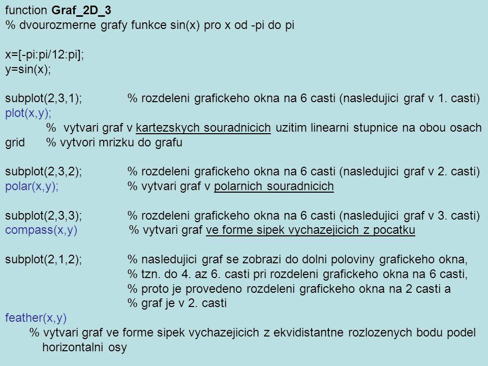 function Graf_2D_3 % dvourozmerne grafy funkce sin(x) pro x od -pi do pi. x=[-pi:pi/12:pi]; y=sin(x);